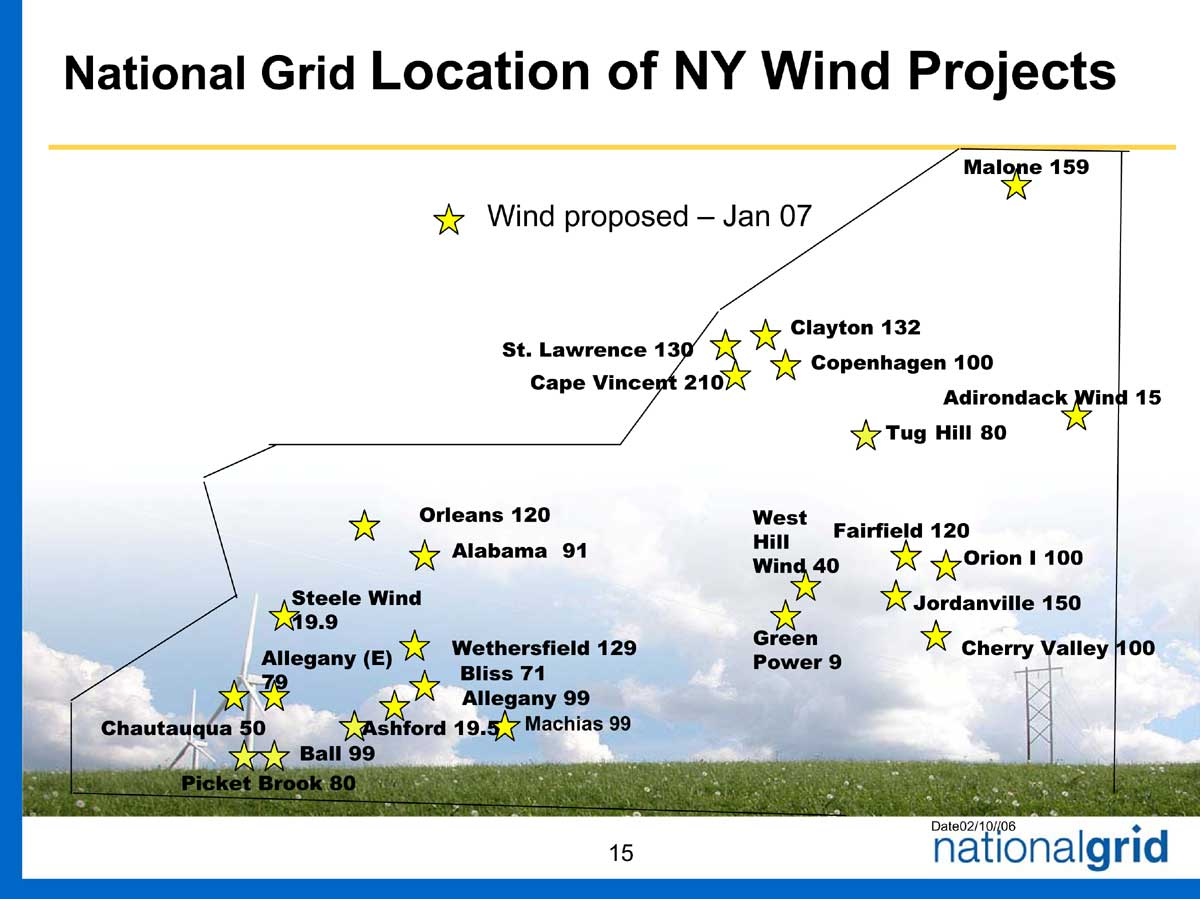 Wind Farms In New York